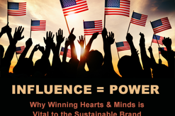 Influence vs Power by Rebecca Murtagh @VirtualMarketer