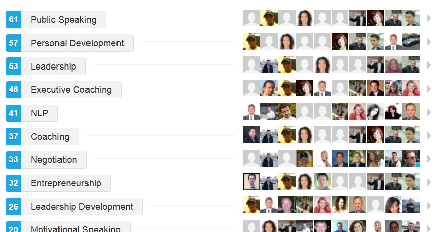 In and out of network endorsements on Linkedin